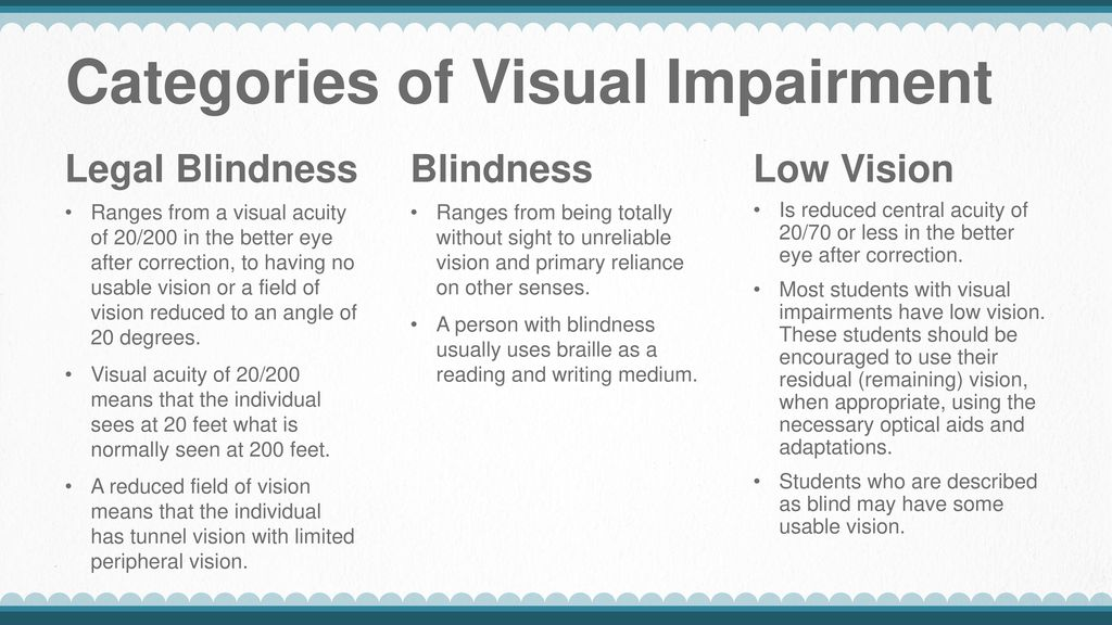 Categories of visual impairment chart